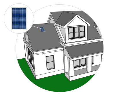 Starting out on the roof, a simply installed solar panel collects the sunlight's energy, even on cloudy days, and converts it into safe low voltage DC power.